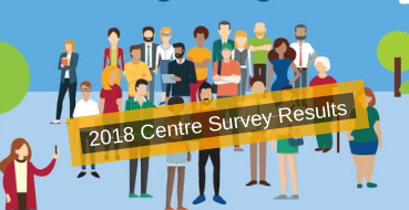 2018 Centre Survey Results