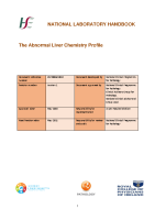 The Abnormal Liver Chemistry Profile front page preview