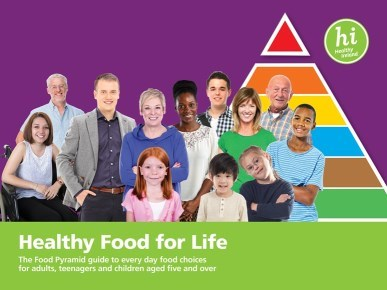 Healthy Food for Life Presentation