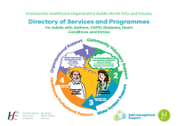 Dublin North City and County Community Healthcare Organisation Directory of services and programmes for adults with Asthma, COPD, Diabetes, Heart Conditions and Stroke front page preview