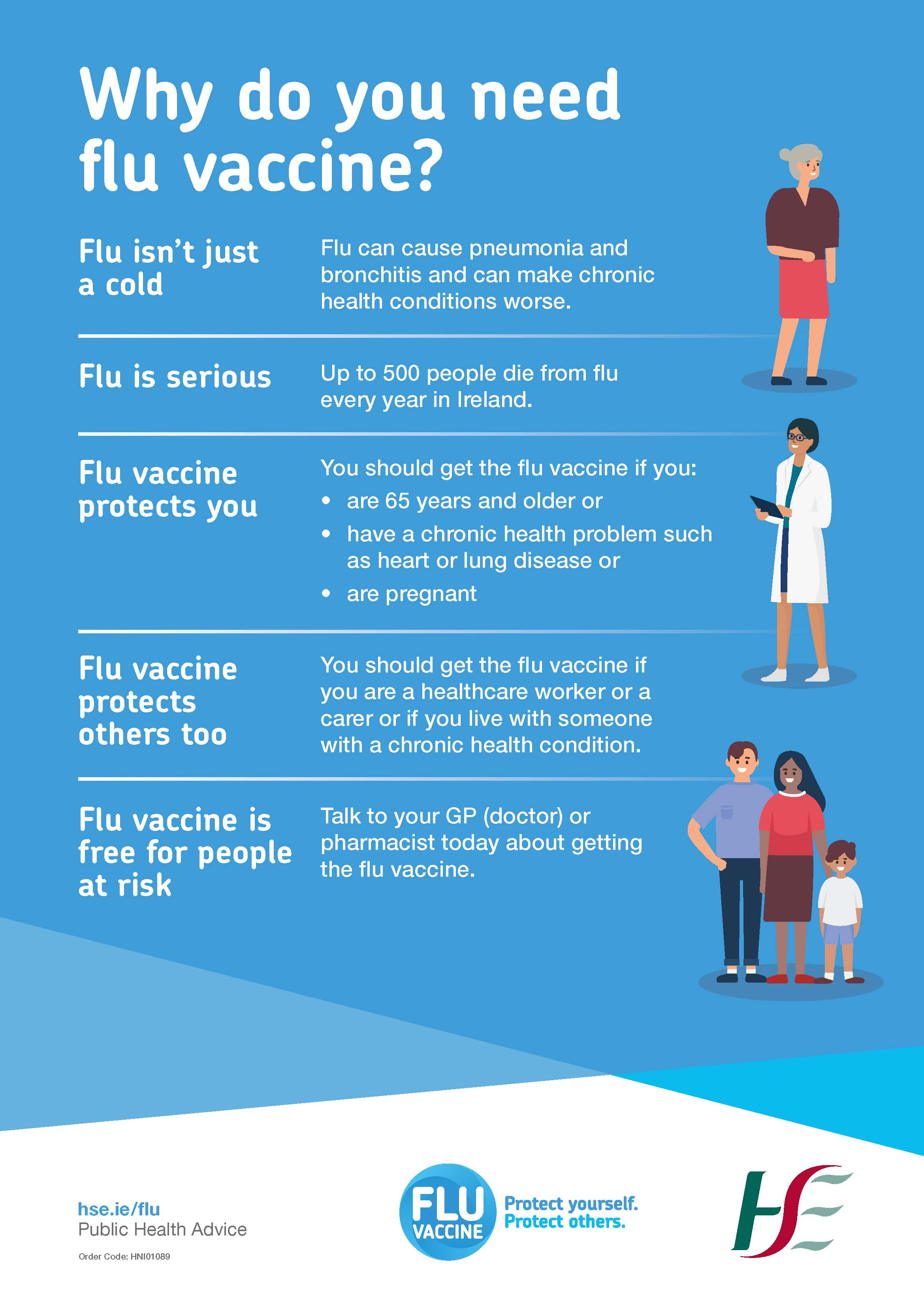Facts about flu