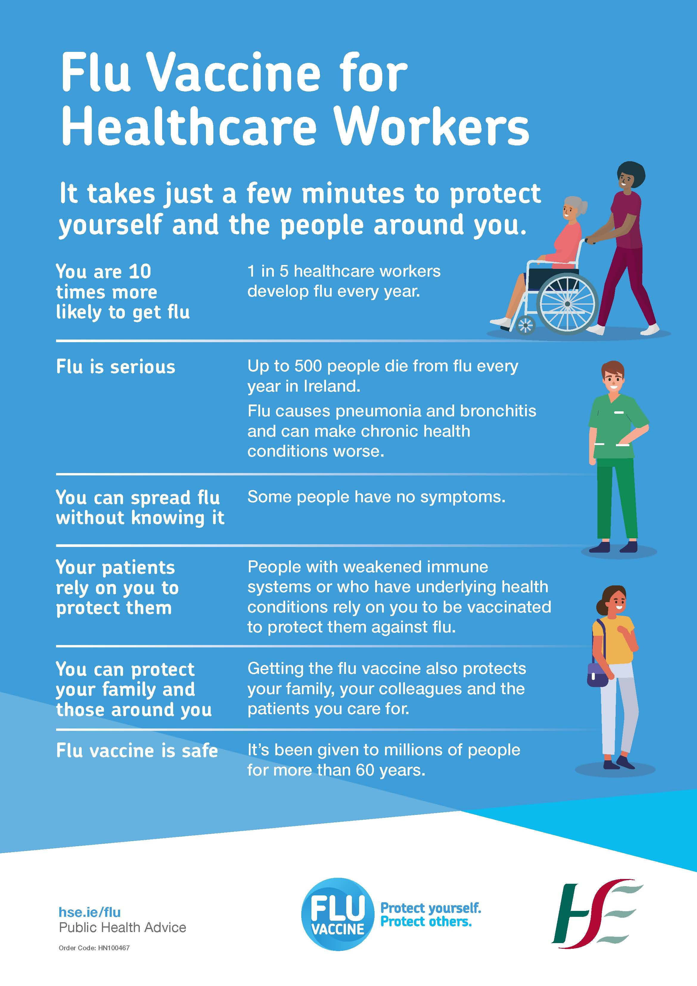 Healthcare Workers Flu Poster