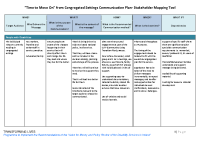 Communication Plan Stakeholder mapping tool front page preview