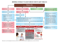 Referral Pathway to Assist Service User to Quit Tobacco front page preview