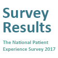 National Patient Experience Survey 2017