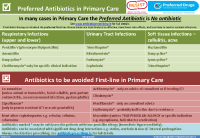 Antibiotic Use in Primary Care front page preview