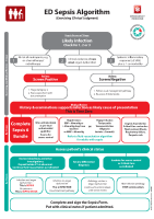ED Sepsis Management Algorithm front page preview
