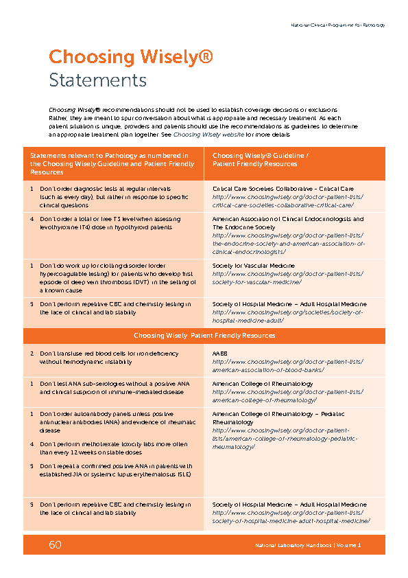 Guideline 11: Choosing Wisely Statements front page preview