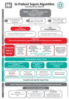 In-Patient Sepsis Management Algorithm front page preview
