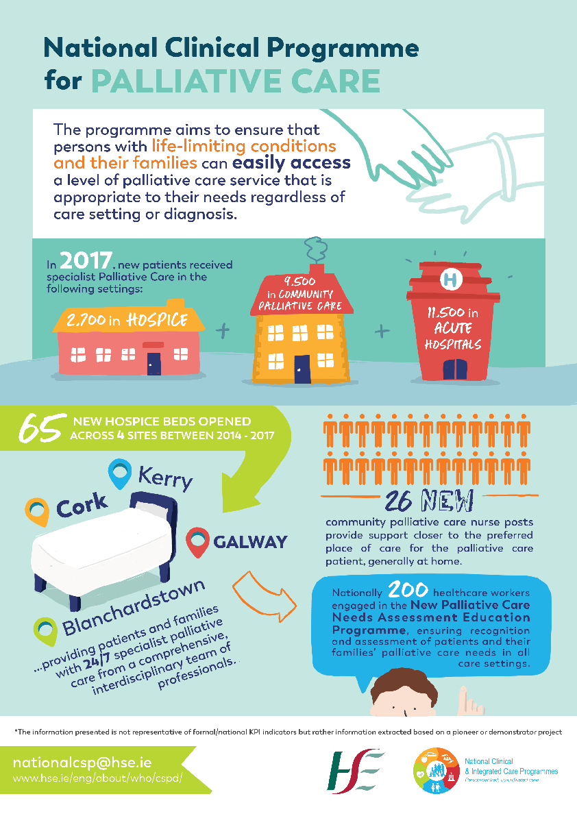 Infographic - Palliative Care front page preview image