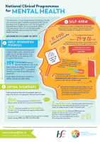 Infographic - Mental Health Clinical Programmes front page preview