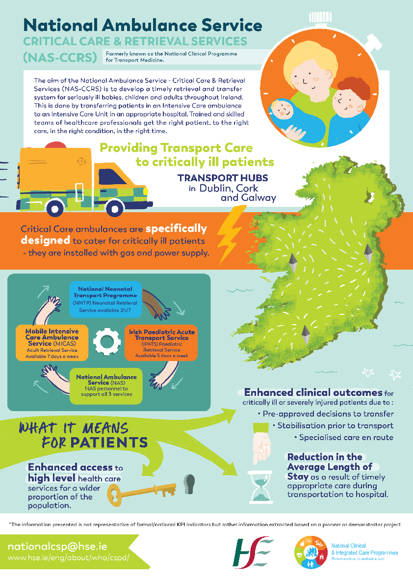Infographic - National Ambulance Service Critical Care and Retrieval Services front page preview image