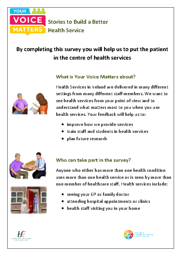Your Voice Matters Printable Survey front page preview image
