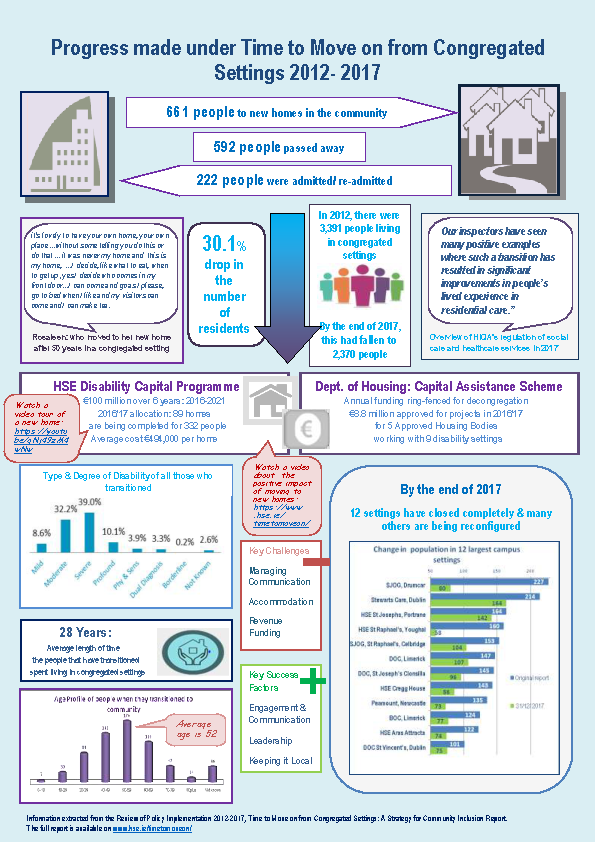 Time to Move On Infographic Review of Policy Implementation 2012-2017 front page preview