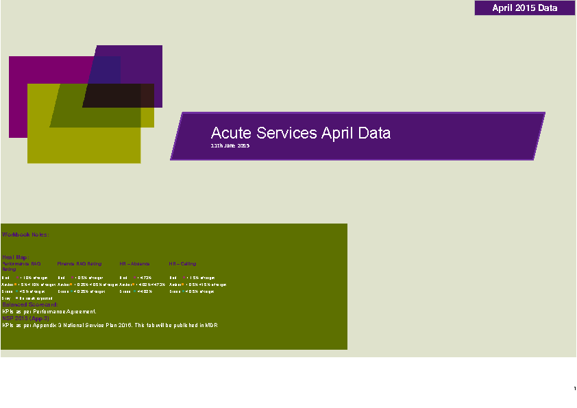April 2015 Acute Services Data Report front page preview