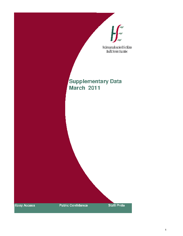 March 2011 Supplementary Report front page preview