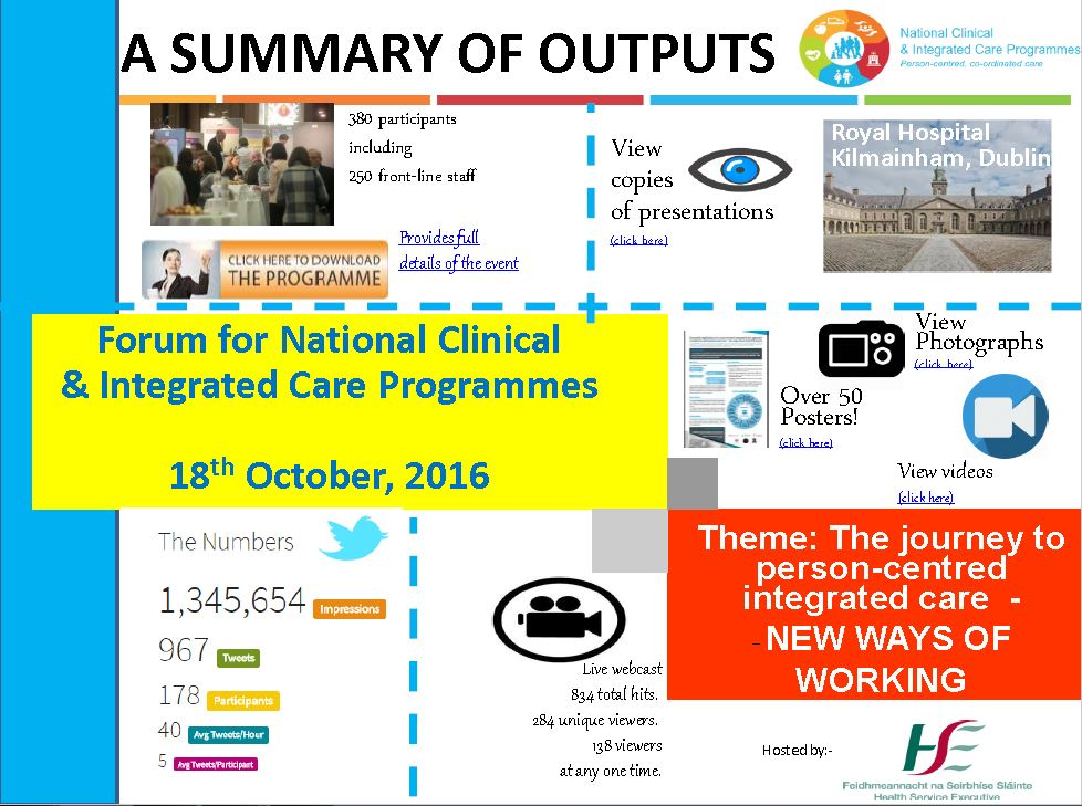 Integrated care pathways in orthopaedics a literature review