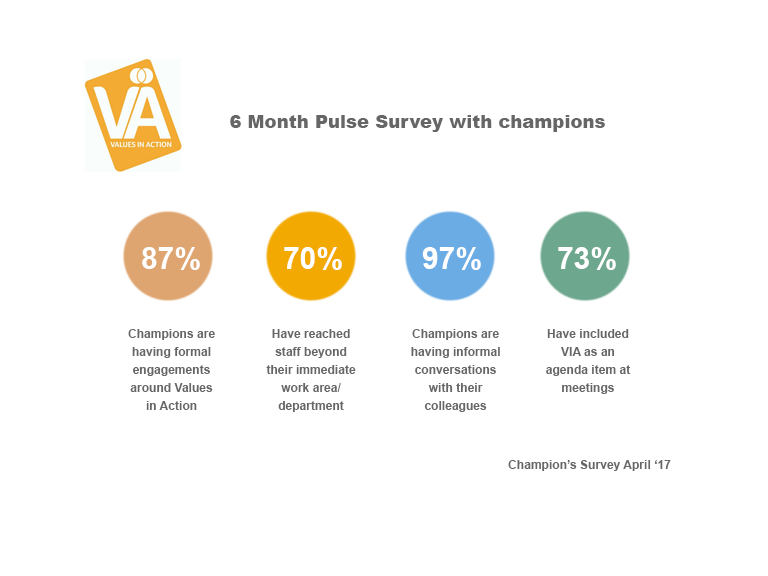 champion-survey