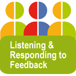 Listening and Responding to Feedback
