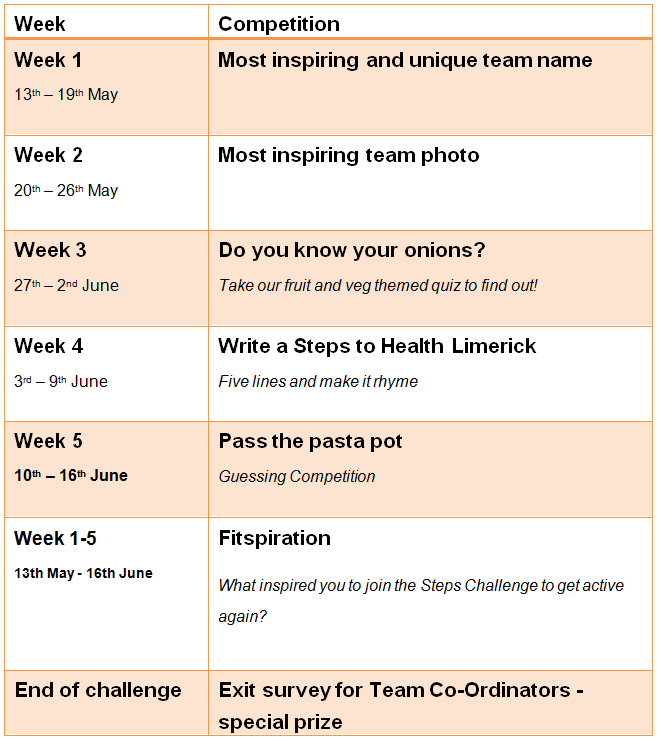 Steps to Health Challenge 2019 - HSE ie