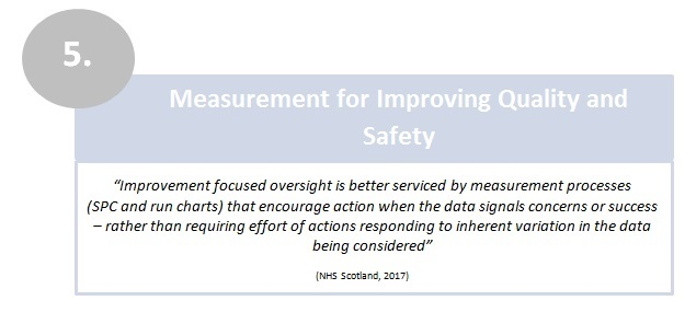 Measurement for Improving Quality and Safety