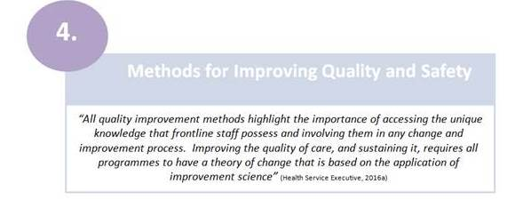 Methods for Improving quality and safety pic