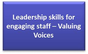 Leadership skills valuing voices box
