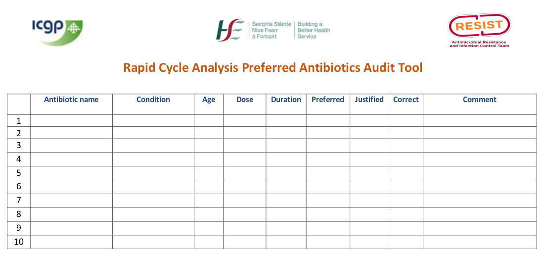 : 	 NOC rapid-cycleanalysis-preferred-antibiotics-audit-toolthbnail