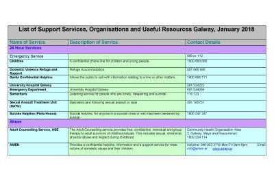 Galway Resources List January 2018_Cover