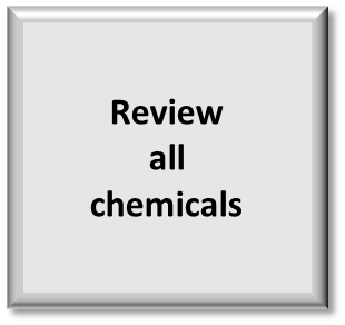 Identify Hazardous Chemicals