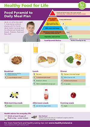 How can my child lose weight quickly photo 3