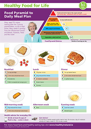 Daily Meal Plan age 70