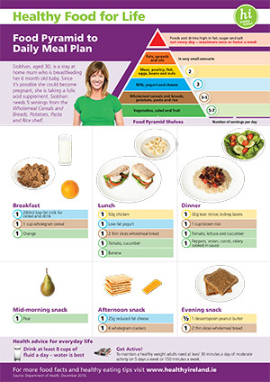 Food For Life Eating Plan