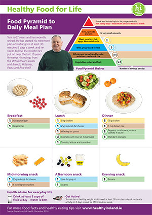 meal plan age 67