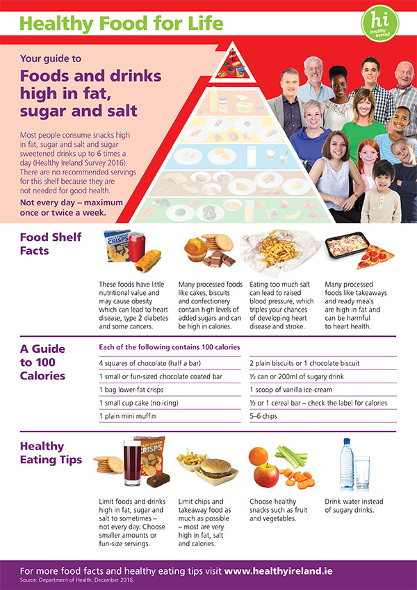 Foods and Drinks high in Fat-Sugar-Salt Food Pyramid_Shelf Fact Sheets