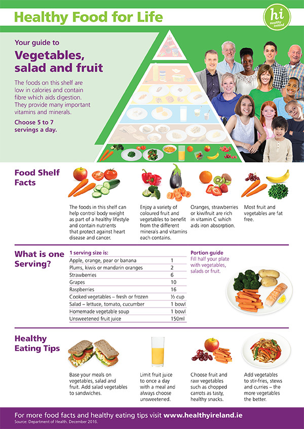 Vegetables-salad-fruit Food Pyramid_Shelf Fact Sheets