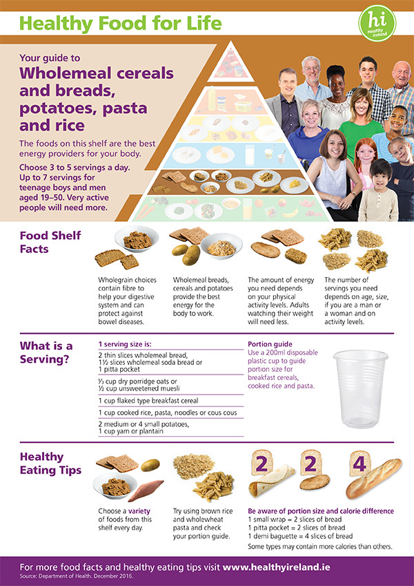 Wholemeal Cereals Breads Potatoes Pasta Rice Food Pyramid Shelf Fact Sheets
