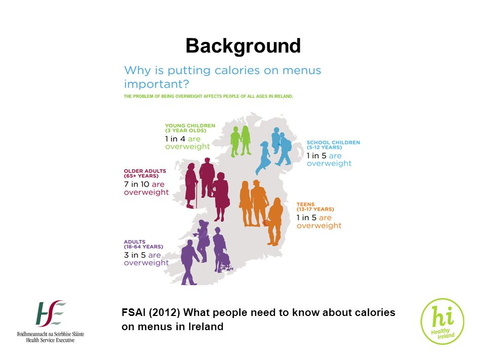 Calorie Posting Policy Background Facts